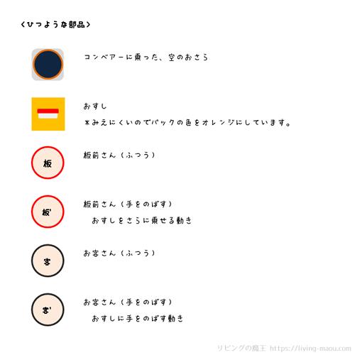 おすし屋さん設計書(部品)