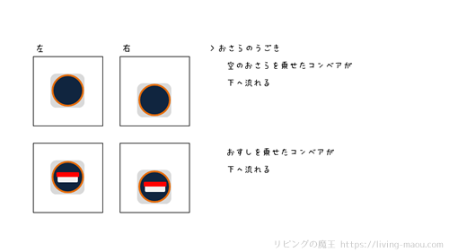 おすし屋さん設計書メガネ1