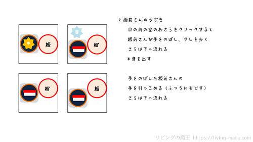 おすし屋さん設計書メガネ2