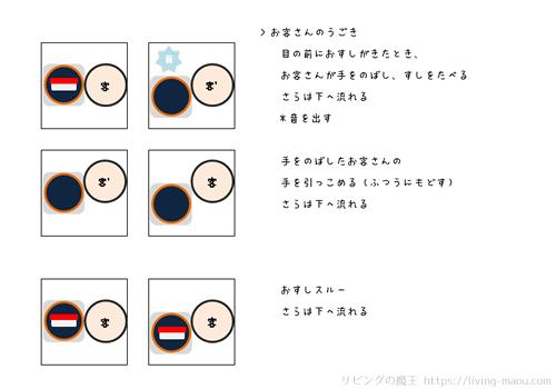おすし屋さん設計書メガネ3