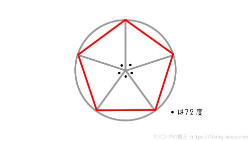 正五角形の書き方1
