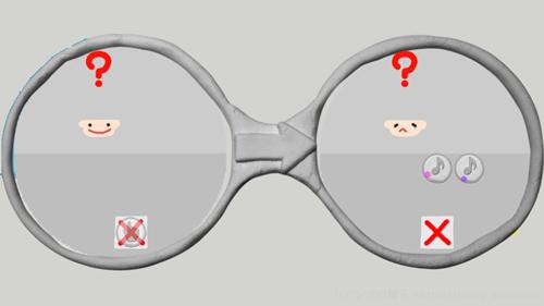 バツボタンをおした時のメガネ