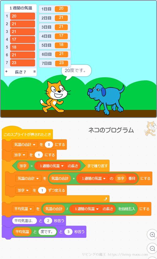 ネコのプログラム