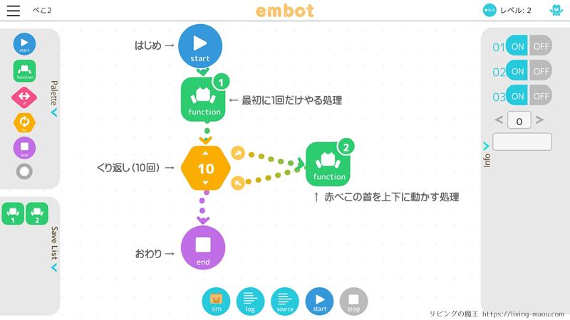 フローチャート画面