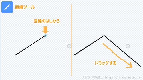 Scratch 直線ツール