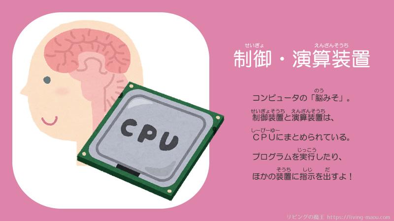 制御装置 演算装置 CPU