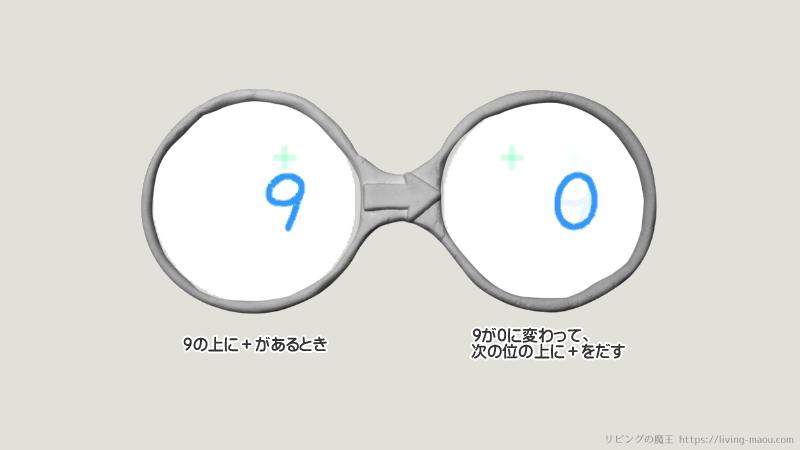 viscuit 2進数 メガネ3