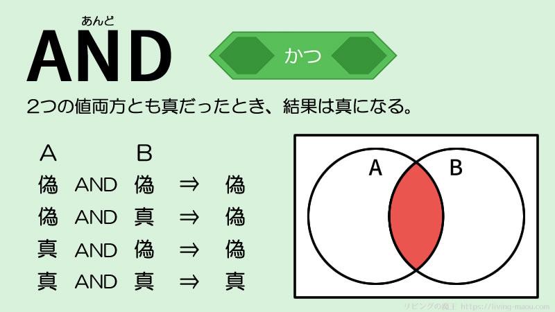論理演算 AND