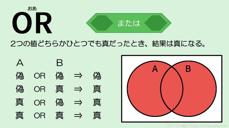 論理演算 OR