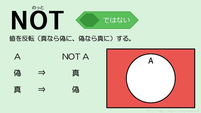 論理演算 NOT